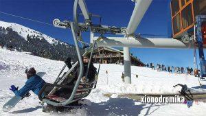 Ατυχήματα Σκι - Κανόνες