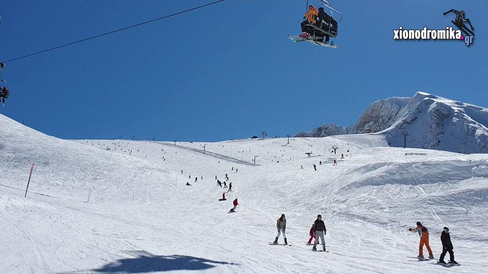 Χιονοδρομικά Κέντρα Ελλάδα - Greek Ski Centers Resorts