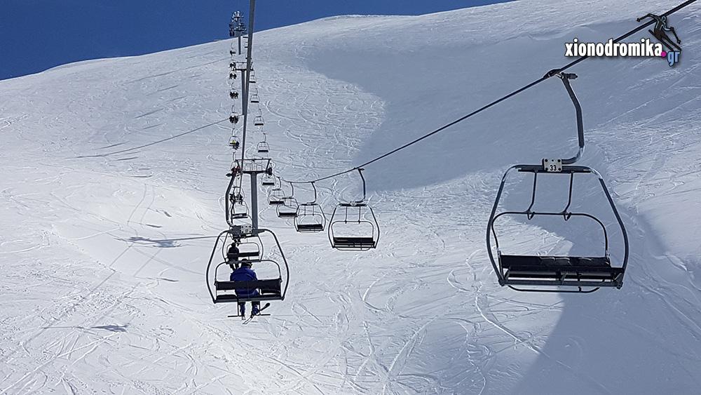 Χιονοδρομικό Κέντρο Βελουχίου Καρπενησίου 3.2.2019